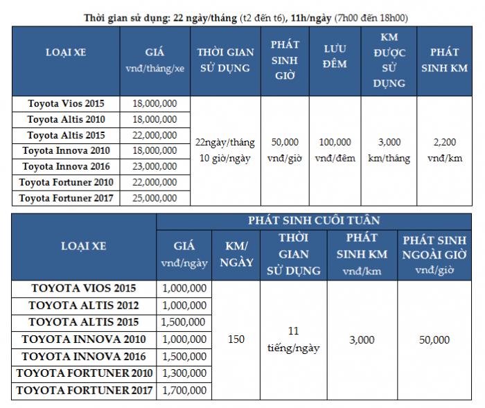 Giá thuê xe tự lái theo tháng