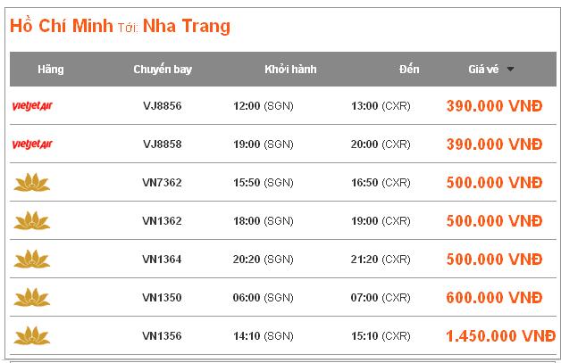 Bảng giá vé máy bay đi du lịch Nha Trang tự túc khởi hành từ Sài Gòn