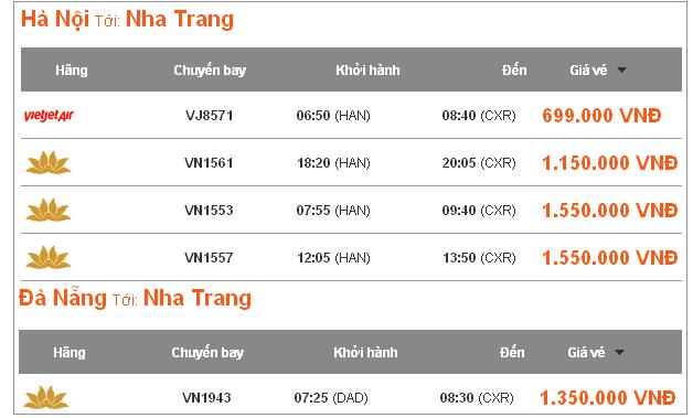 Giá vé máy bay khi đi du lịch Nha Trang bằng đường không