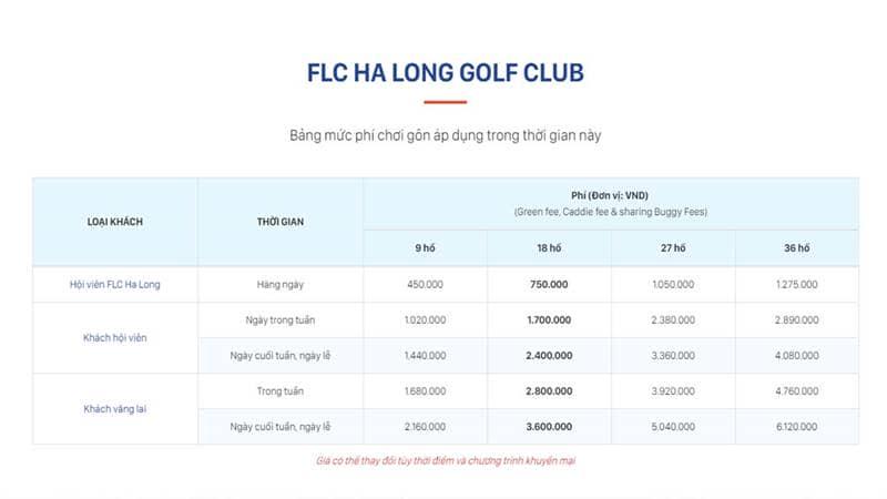 Bảng phí tại sân golf tính theo ngày. Nguồn: Flchalongbay